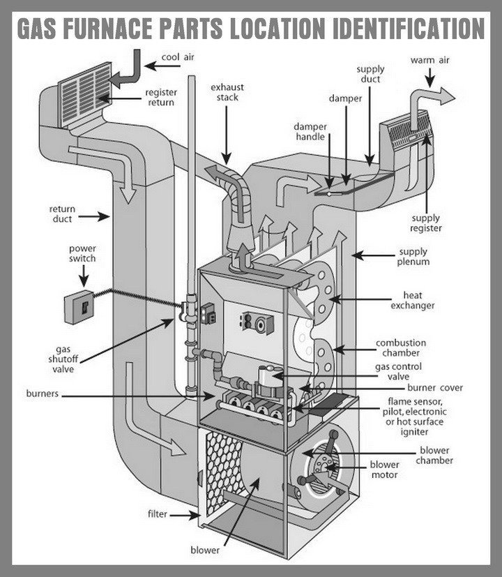 what part number ignitor is for trane xe80 manual pdf
