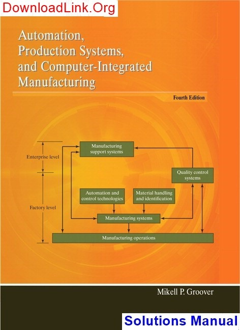 automation groover solution manual pdf