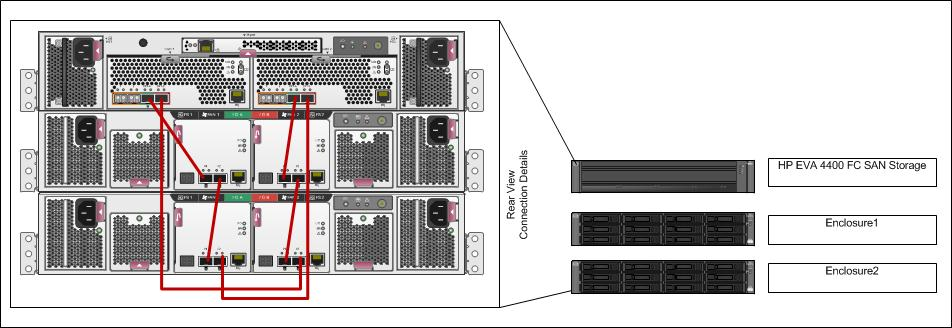 hp 2620-24 switch configuration and management manual